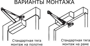 Варианты монтажа доводчика D-1554 STD